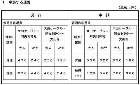20150728oyama