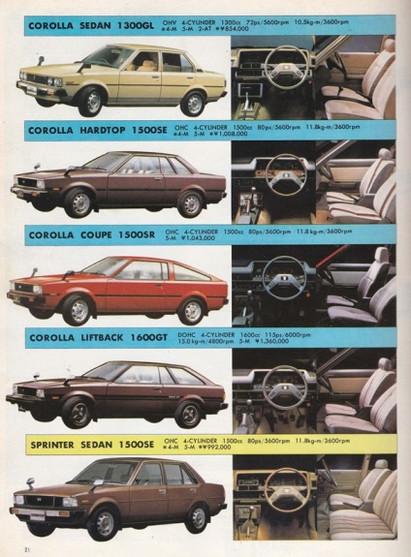Car1979toyotacollora