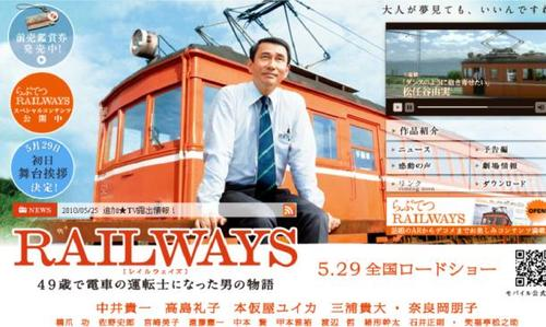 Railways0