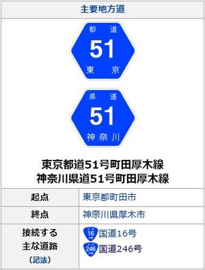Route51tokyokanagawa